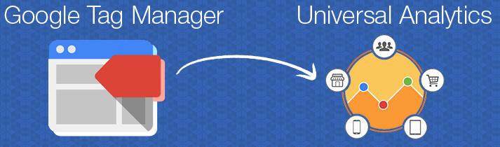 Распознавание меток _openstat с помощью GTM в Universal Analytics