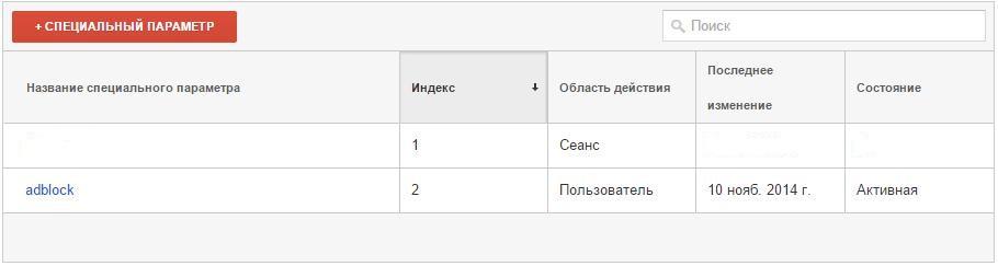 Специальный параметр для отслеживания пользователей с включеным adblock в Universal Analytics