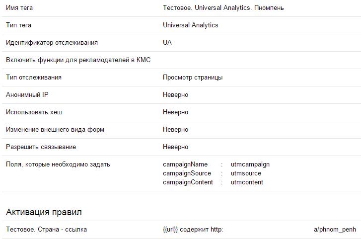 Тег Google Analytics для расшифровки openstat меток