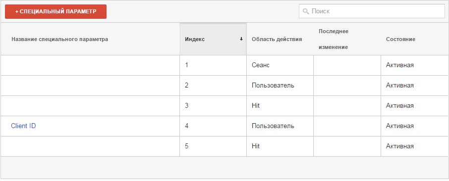 Custom Dimension Client ID Google Analytics