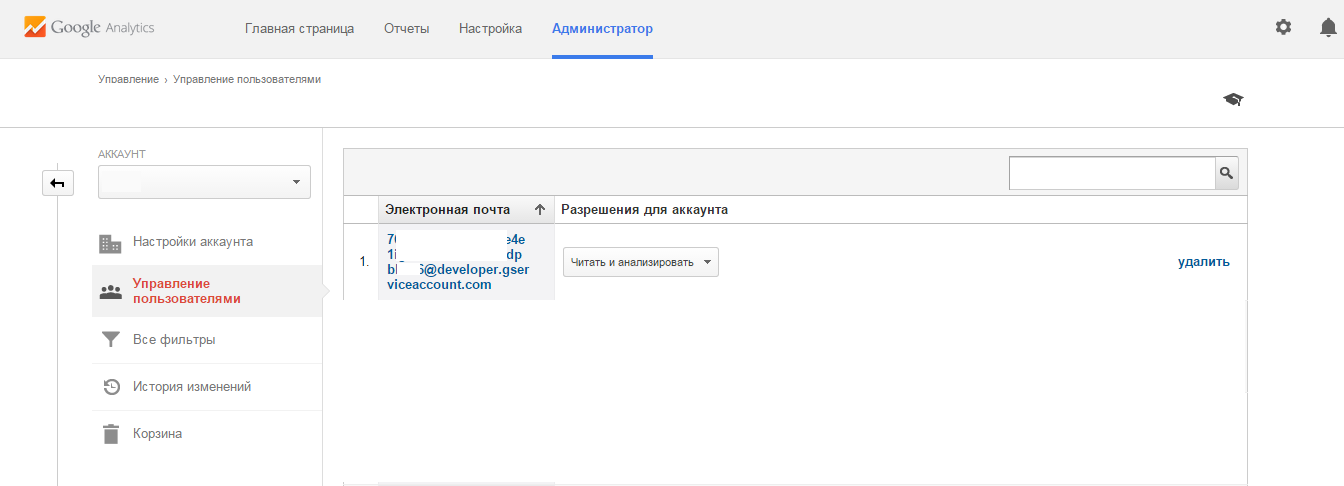 Доступ для почты API Google Analytics