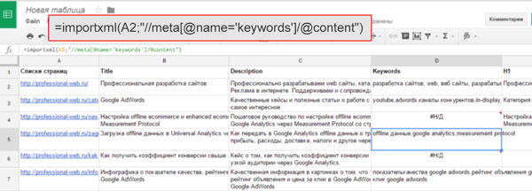 спарсить keywords