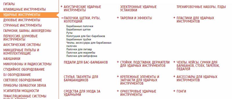 {param1} {param2} — параметры ссылок в Директе